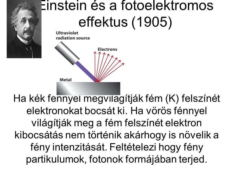 Einstein és a fotoelektromos effektus (1905)