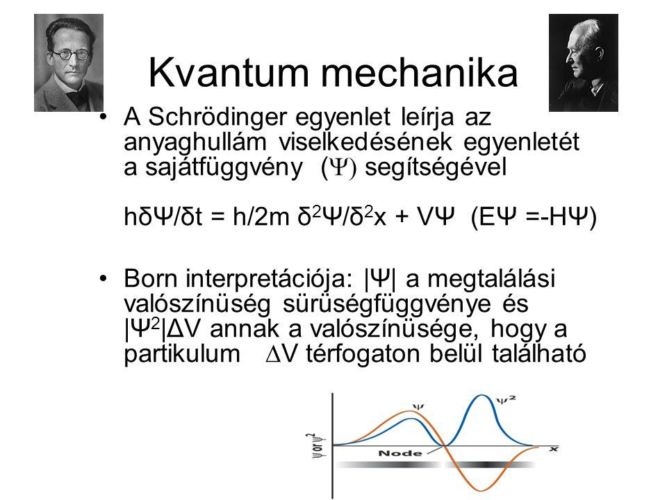 Kvantum mechanika