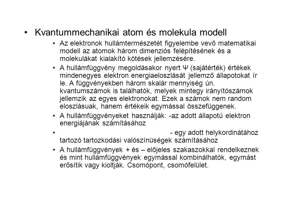Kvantummechanikai atom és molekula modell