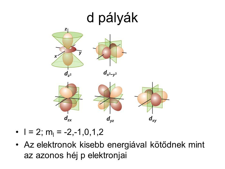 d pályák l = 2; ml = -2,-1,0,1,2.
