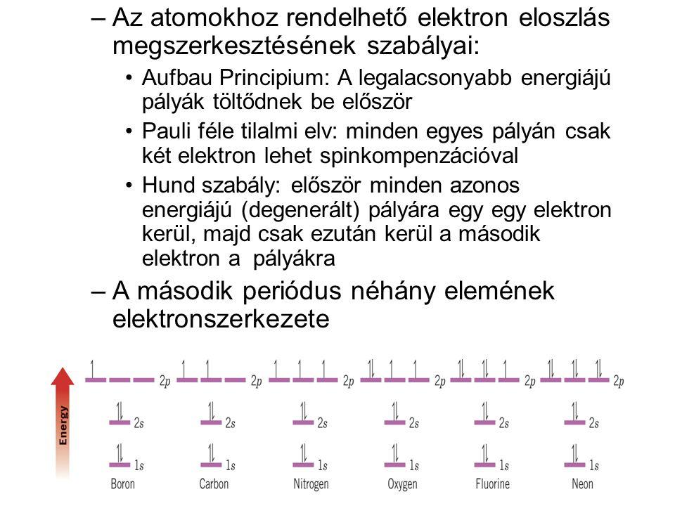 A második periódus néhány elemének elektronszerkezete