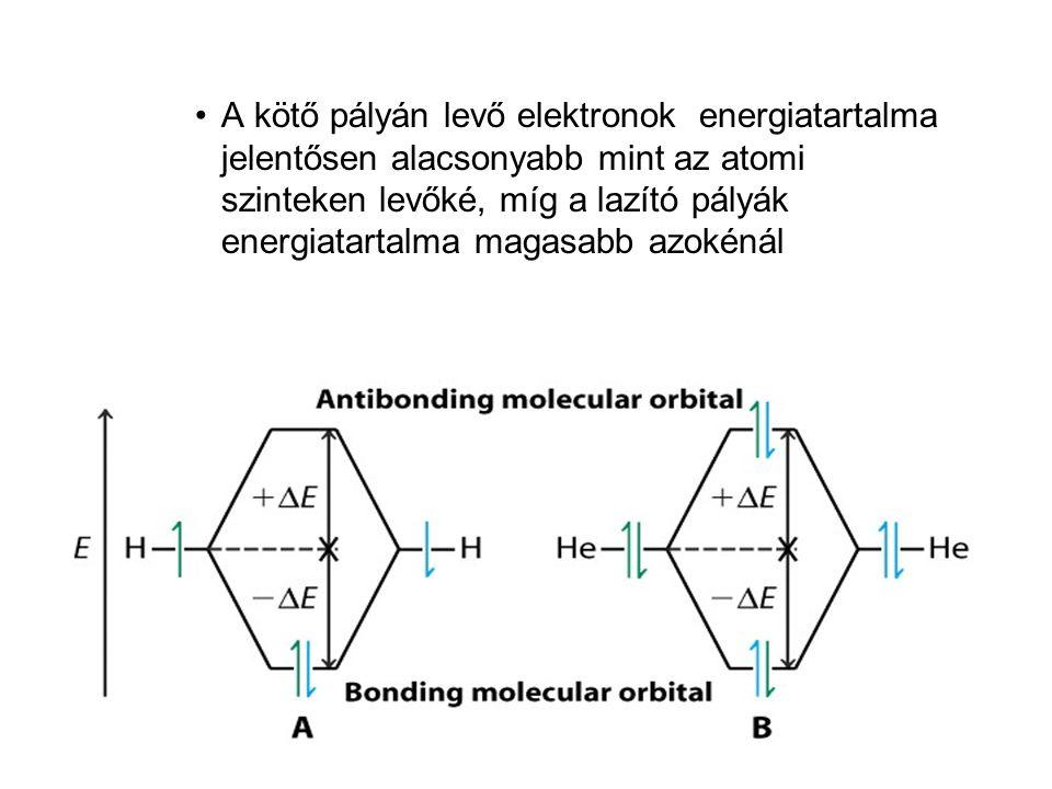 A kötő pályán levő elektronok energiatartalma jelentősen alacsonyabb mint az atomi szinteken levőké, míg a lazító pályák energiatartalma magasabb azokénál
