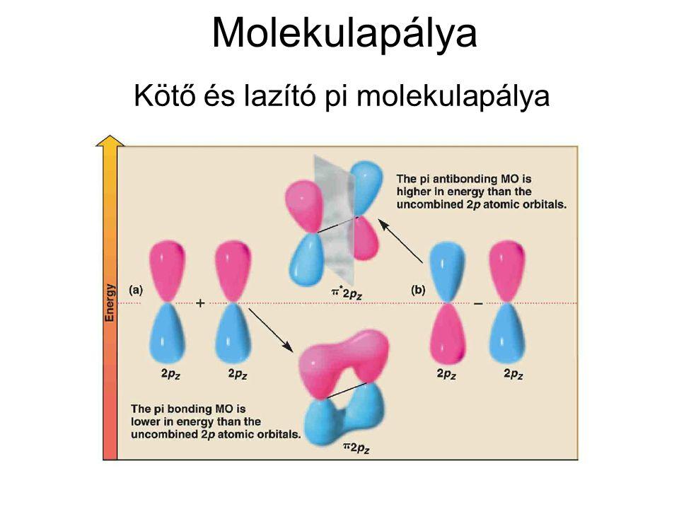 Kötő és lazító pi molekulapálya