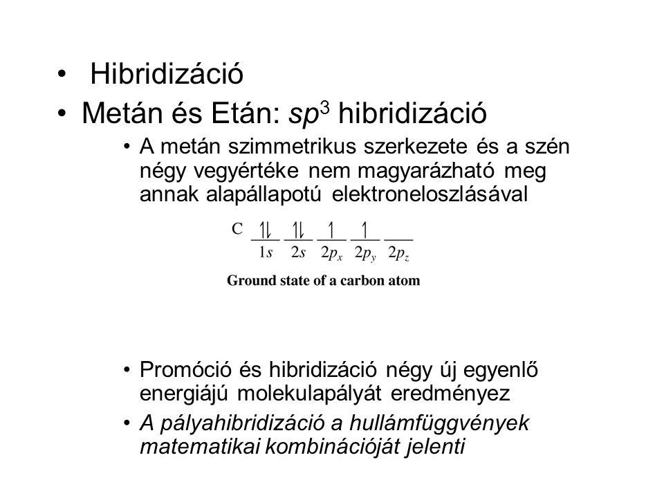 Metán és Etán: sp3 hibridizáció