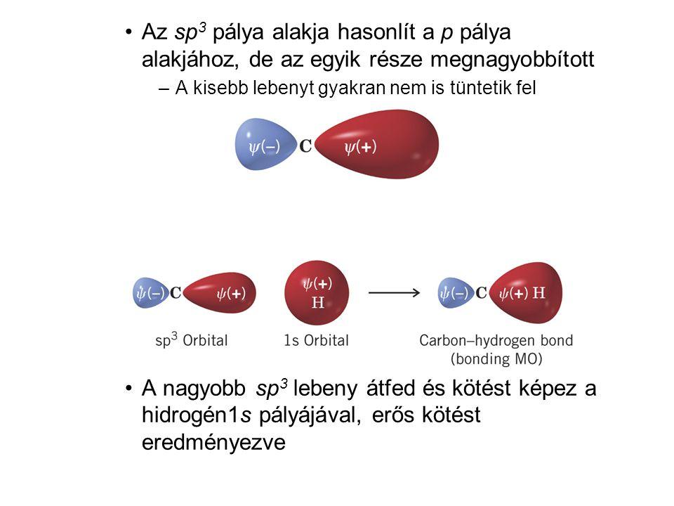 Az sp3 pálya alakja hasonlít a p pálya alakjához, de az egyik része megnagyobbított