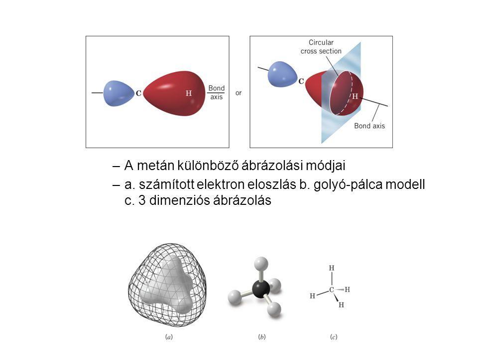 A metán különböző ábrázolási módjai