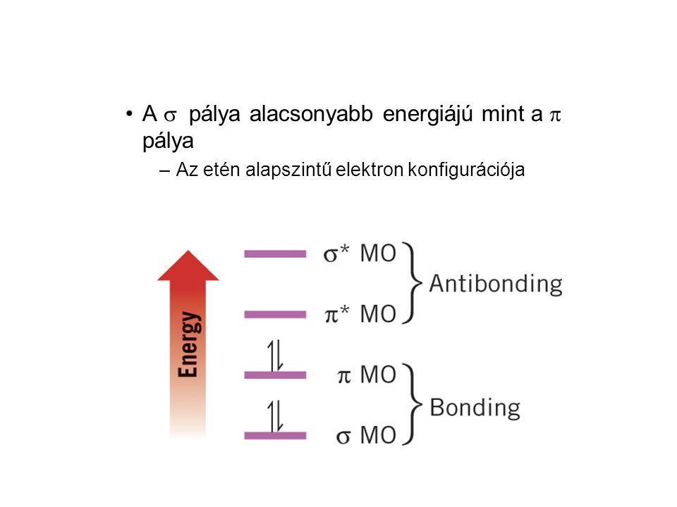 A s pálya alacsonyabb energiájú mint a p pálya