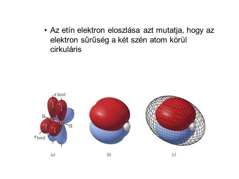 Az etín elektron eloszlása azt mutatja, hogy az elektron sűrűség a két szén atom körül cirkuláris