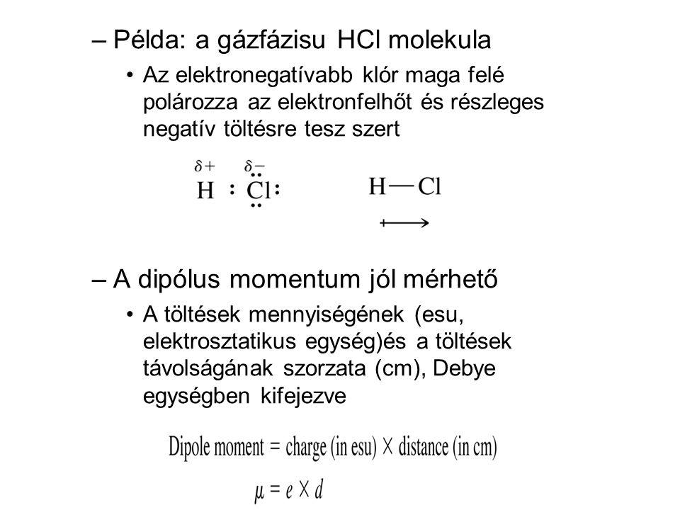 Példa: a gázfázisu HCl molekula