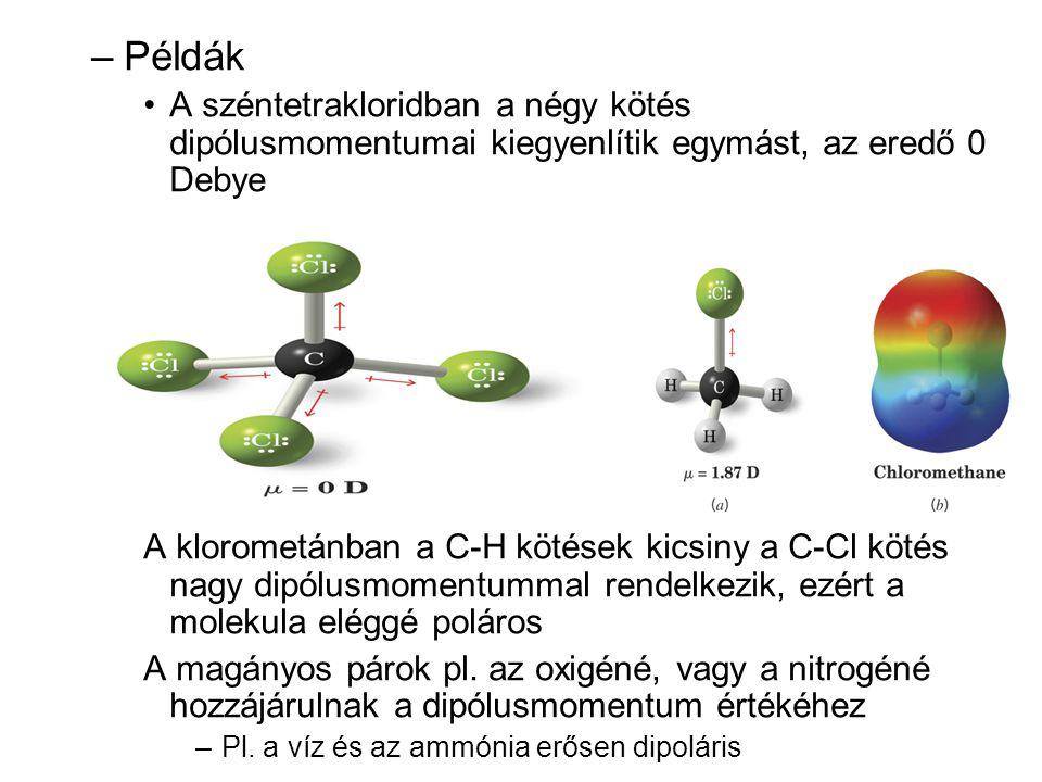Példák A széntetrakloridban a négy kötés dipólusmomentumai kiegyenlítik egymást, az eredő 0 Debye.