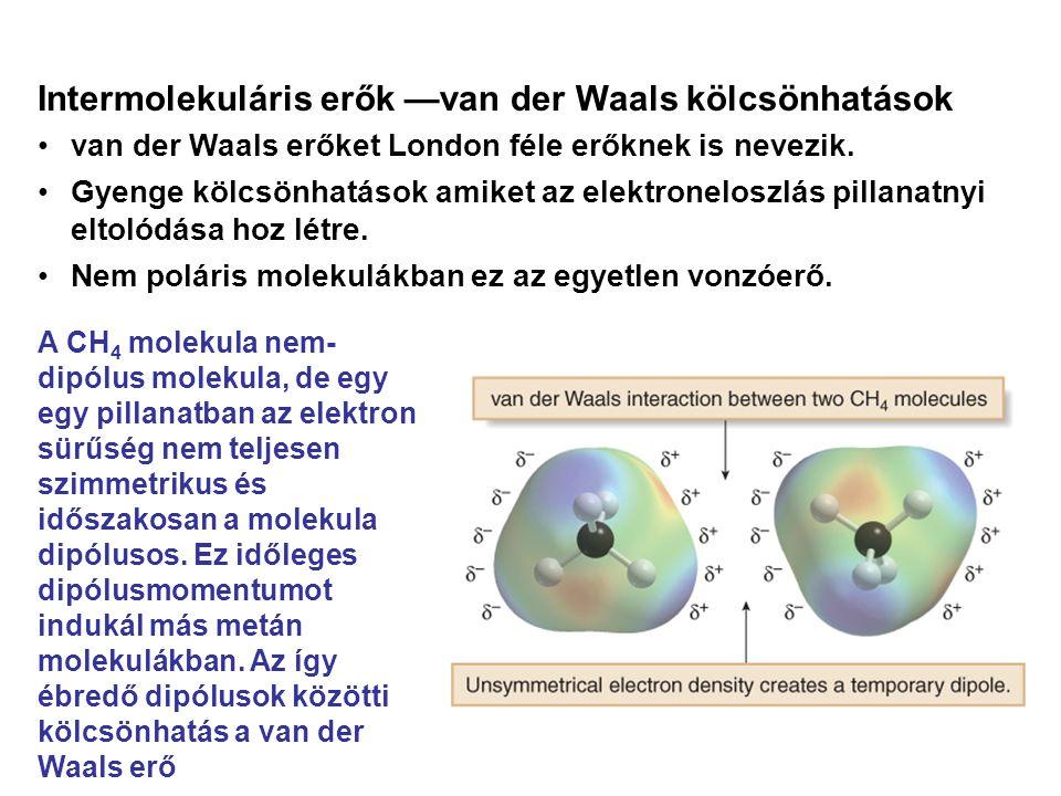 Intermolekuláris erők —van der Waals kölcsönhatások