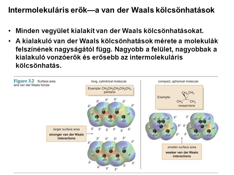 Intermolekuláris erők—a van der Waals kölcsönhatások
