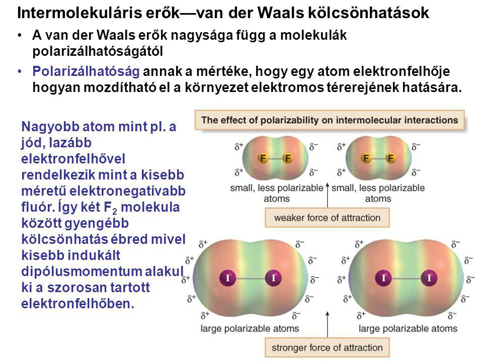 Intermolekuláris erők—van der Waals kölcsönhatások