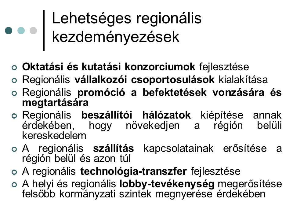 Lehetséges regionális kezdeményezések