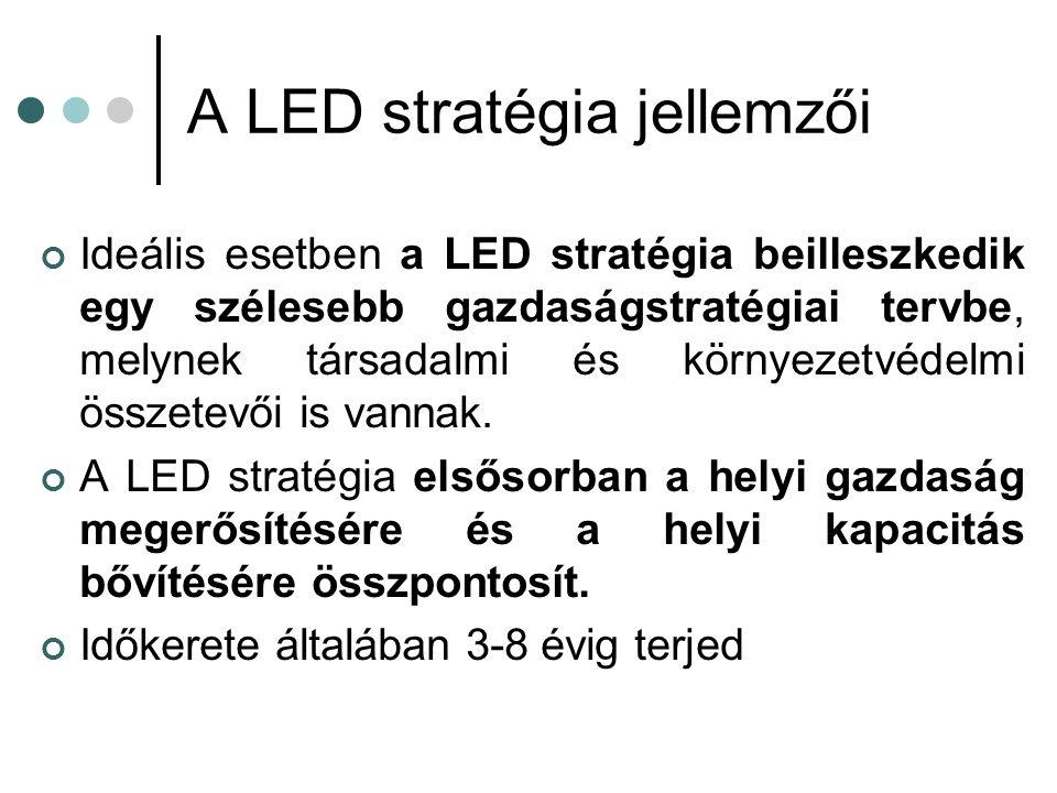 A LED stratégia jellemzői