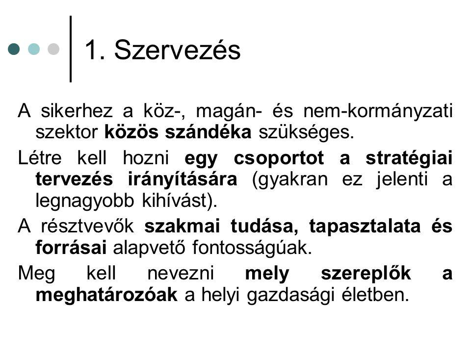1. Szervezés A sikerhez a köz-, magán- és nem-kormányzati szektor közös szándéka szükséges.