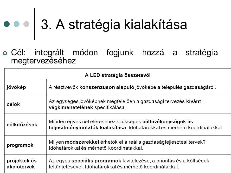 3. A stratégia kialakítása