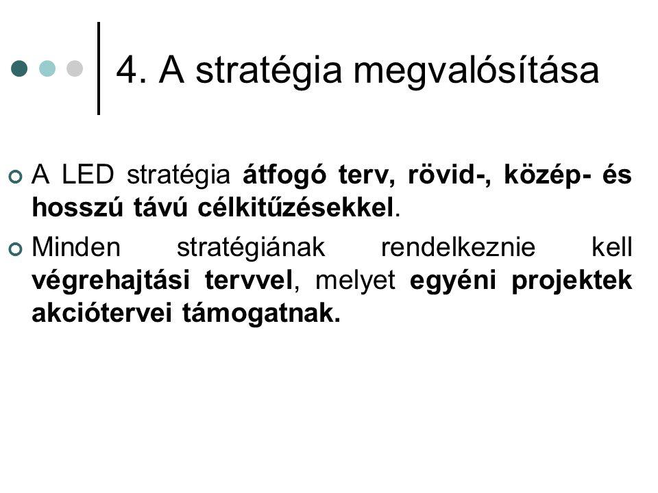 4. A stratégia megvalósítása