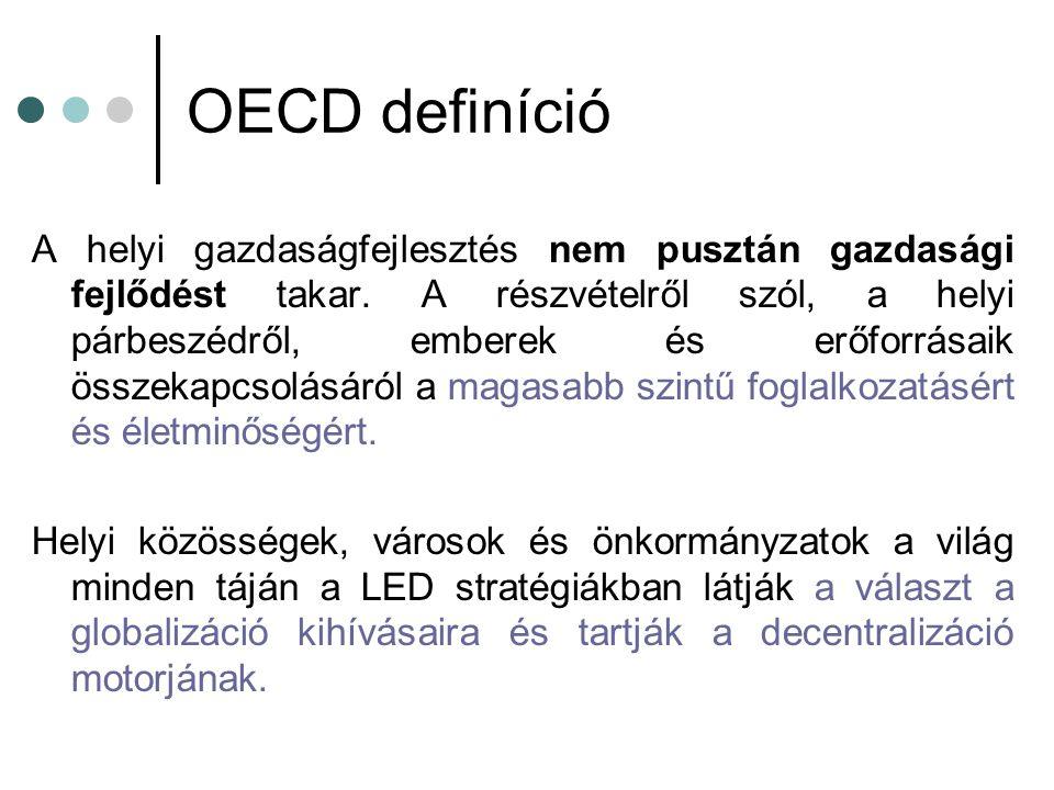 OECD definíció