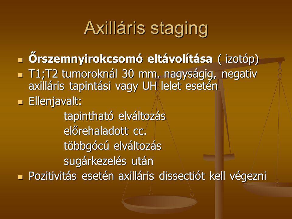 Axilláris staging Őrszemnyirokcsomó eltávolítása ( izotóp)