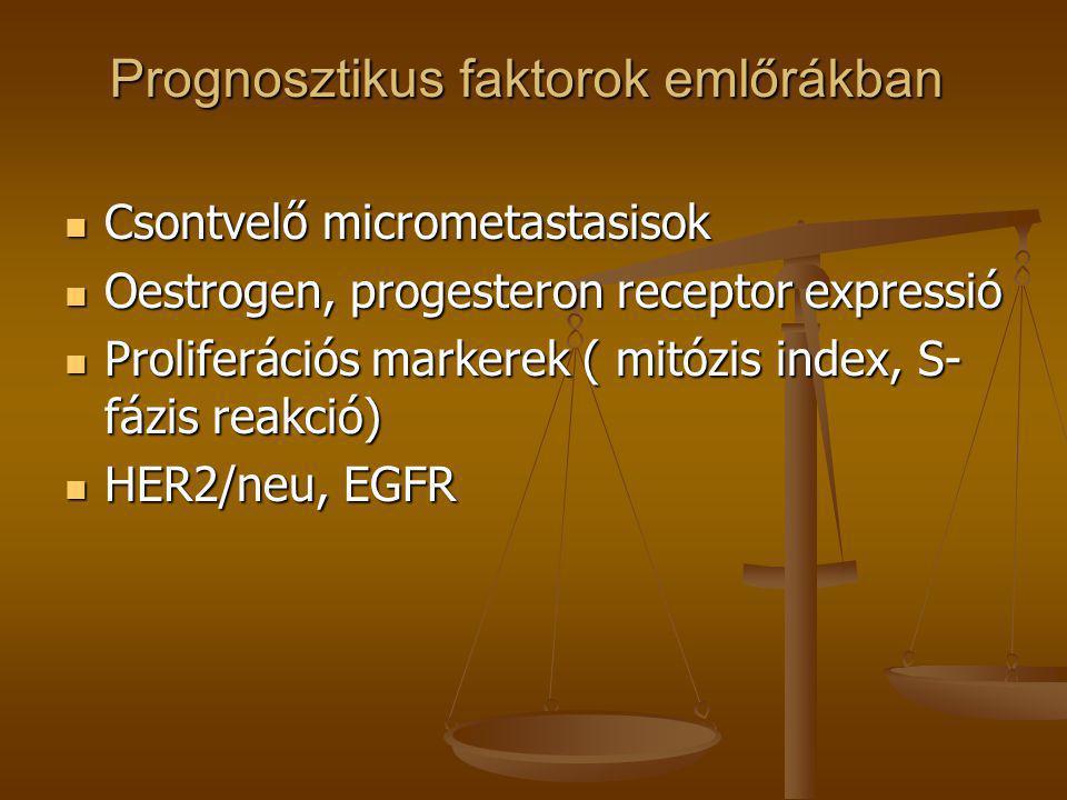 Prognosztikus faktorok emlőrákban