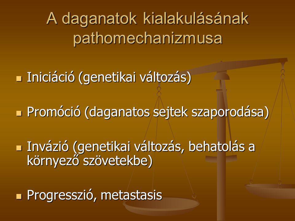 A daganatok kialakulásának pathomechanizmusa