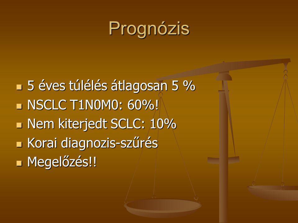 Prognózis 5 éves túlélés átlagosan 5 % NSCLC T1N0M0: 60%!