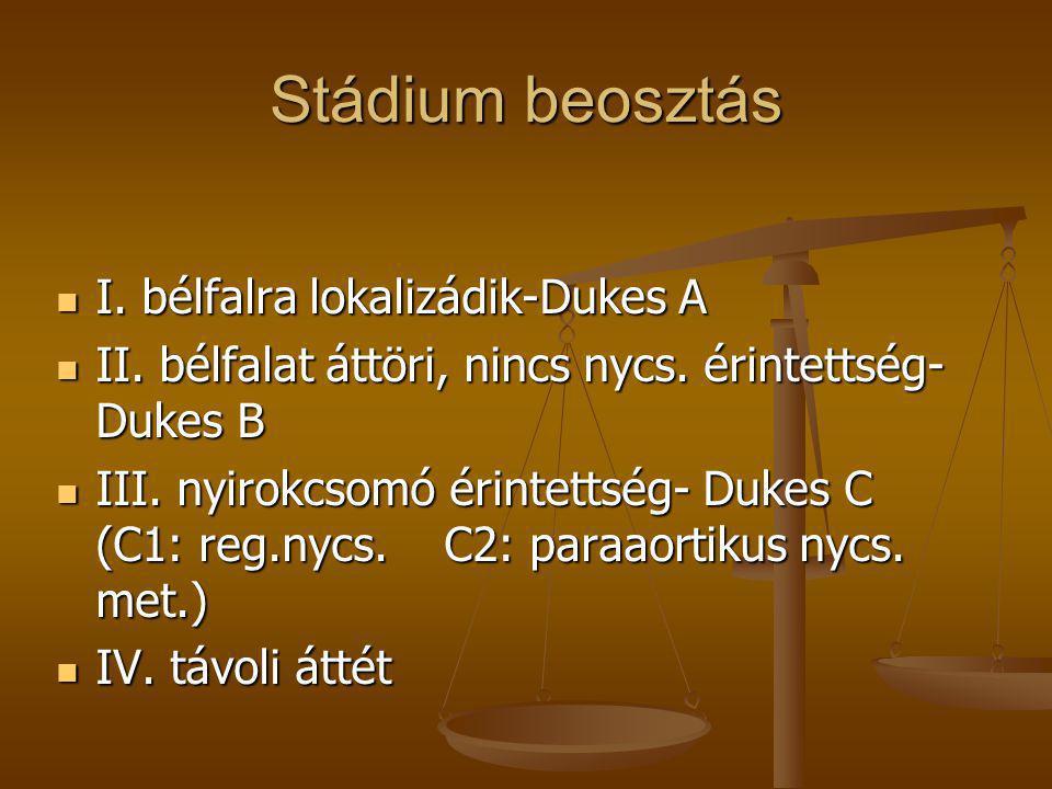 Stádium beosztás I. bélfalra lokalizádik-Dukes A