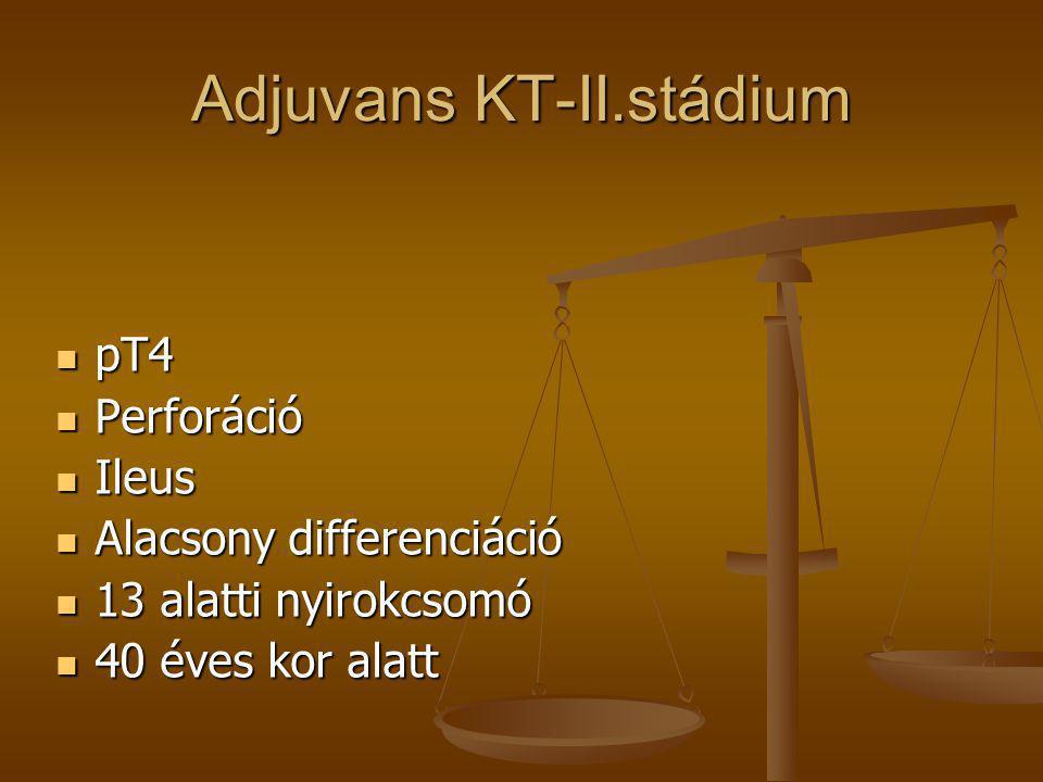 Adjuvans KT-II.stádium
