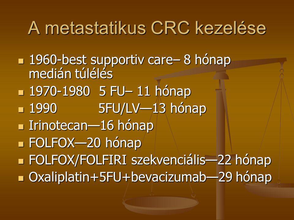 A metastatikus CRC kezelése