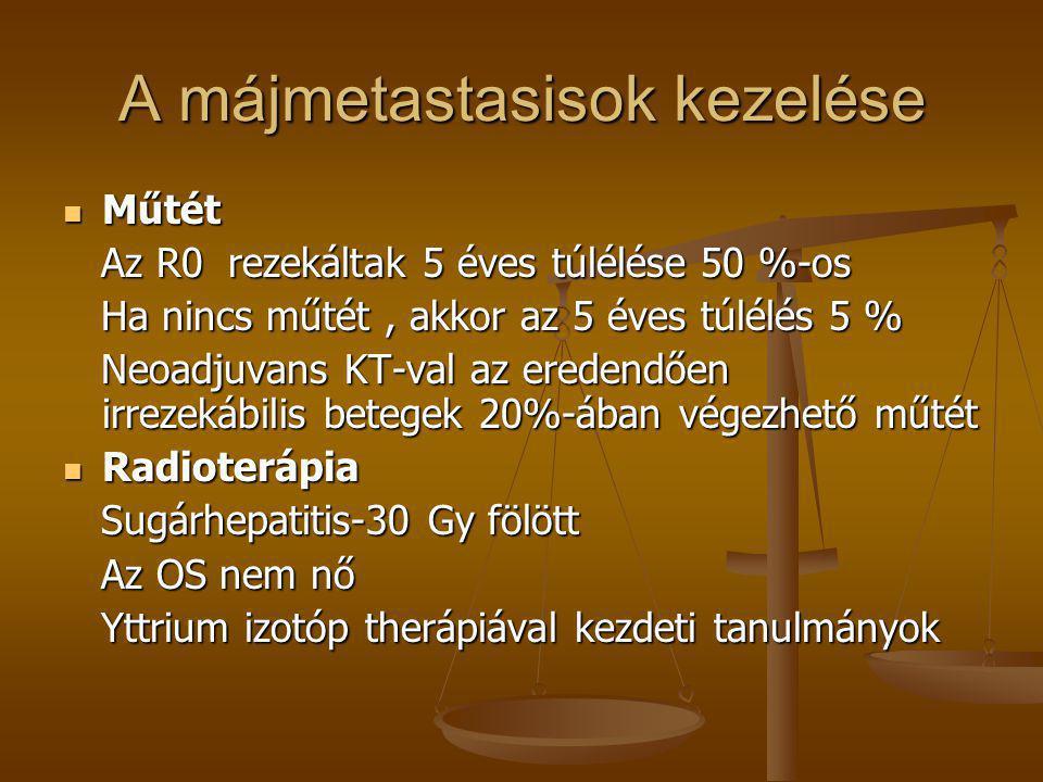 A májmetastasisok kezelése