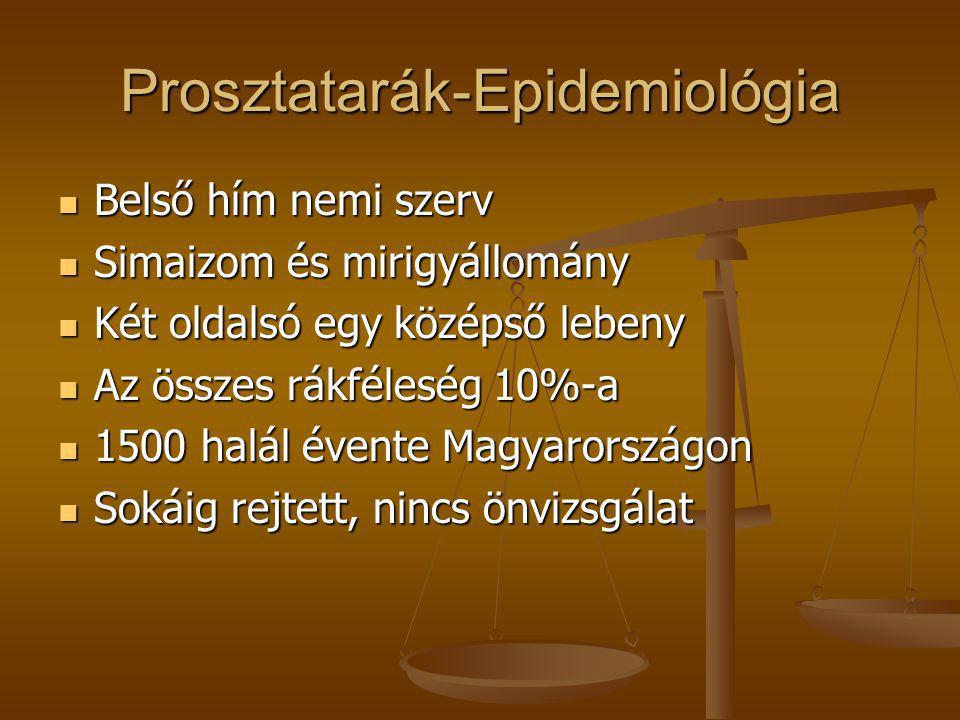 Prosztatarák-Epidemiológia