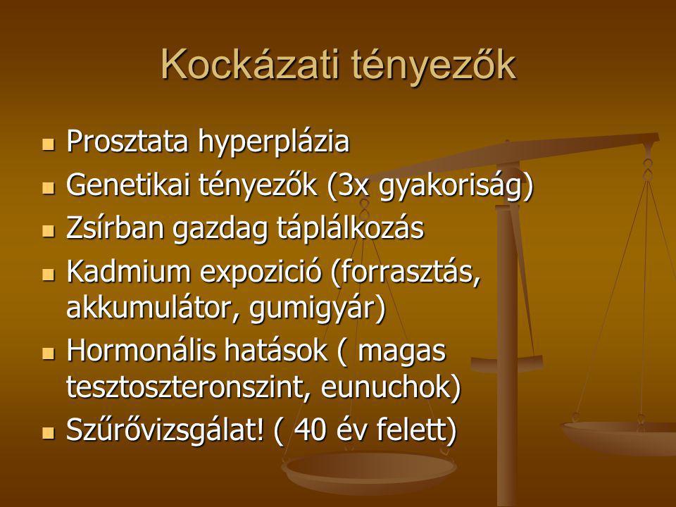 Kockázati tényezők Prosztata hyperplázia