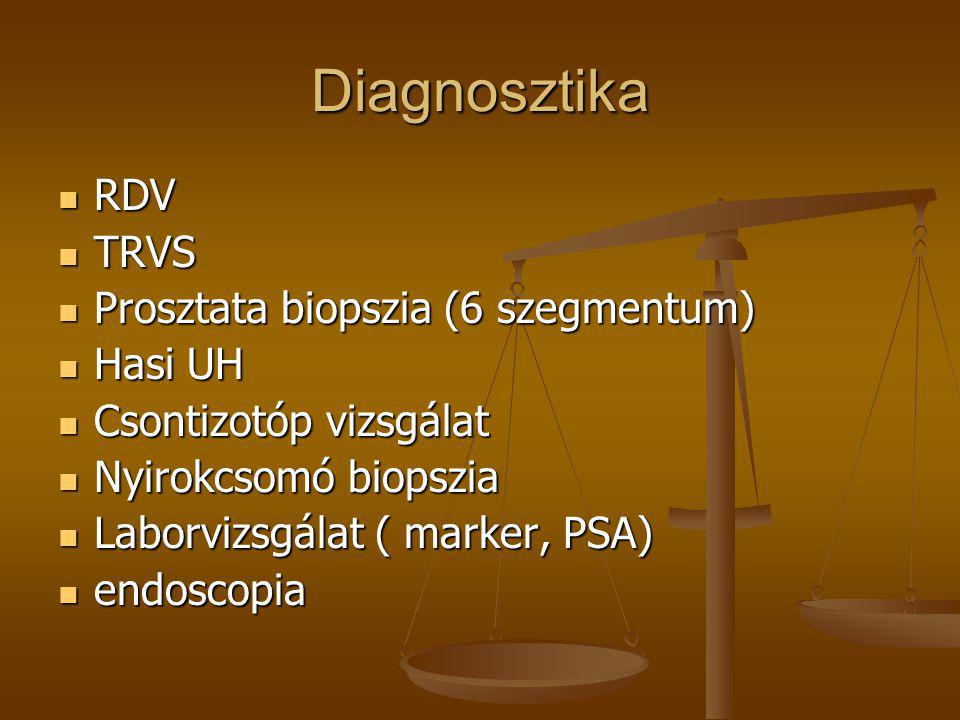 Diagnosztika RDV TRVS Prosztata biopszia (6 szegmentum) Hasi UH