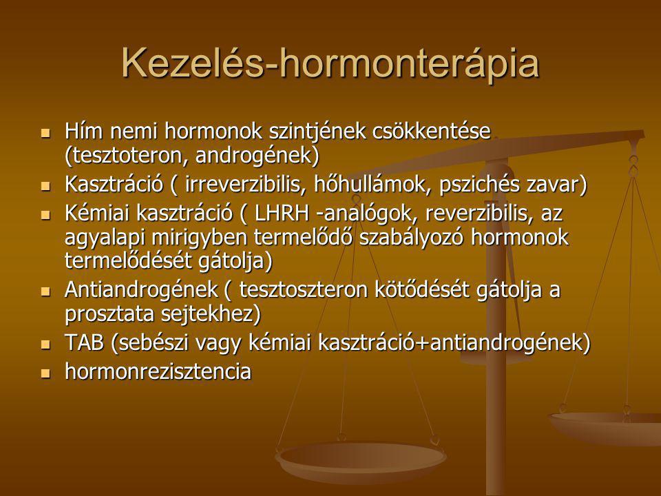Kezelés-hormonterápia