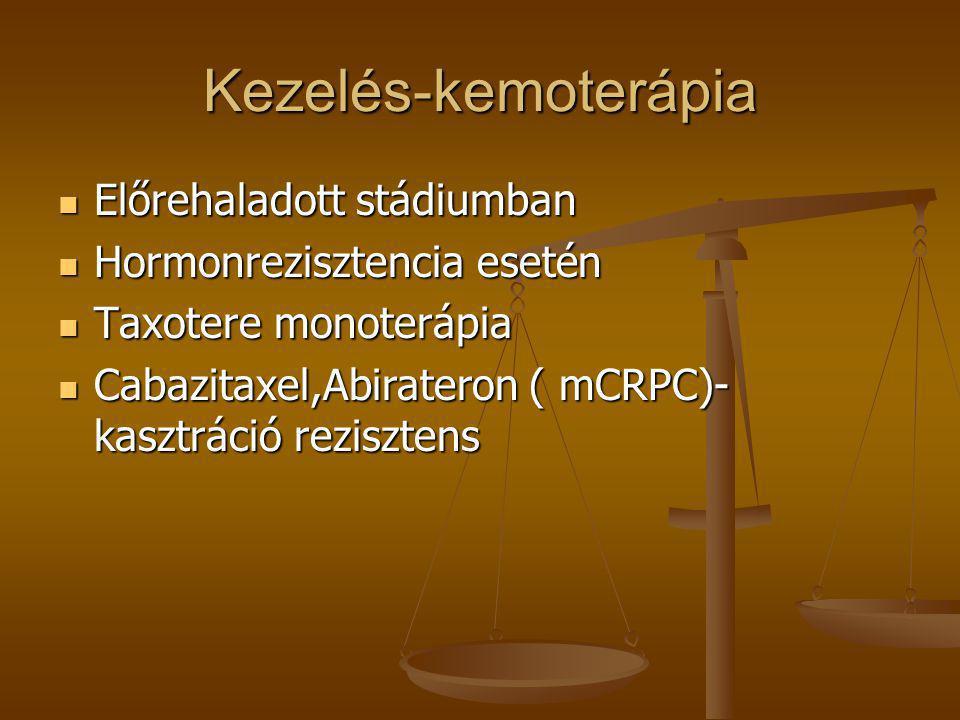 Kezelés-kemoterápia Előrehaladott stádiumban Hormonrezisztencia esetén