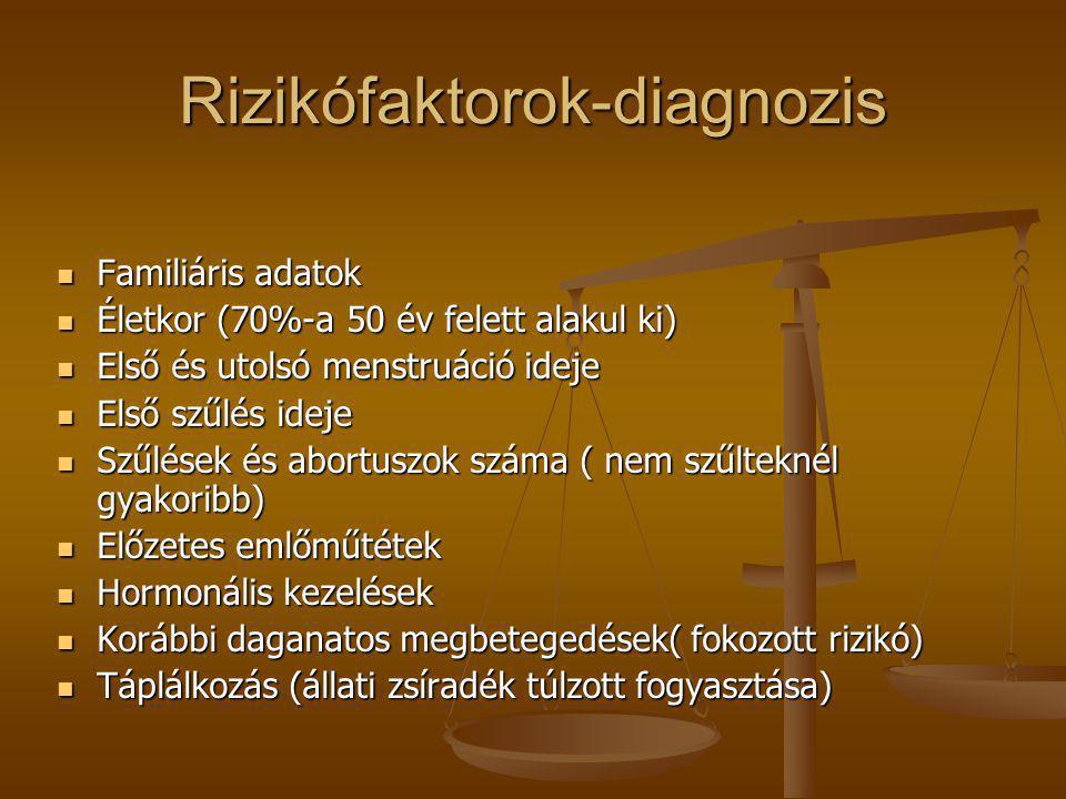Rizikófaktorok-diagnozis