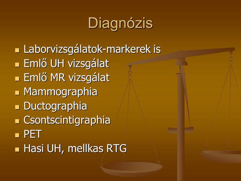 Diagnózis Laborvizsgálatok-markerek is Emlő UH vizsgálat