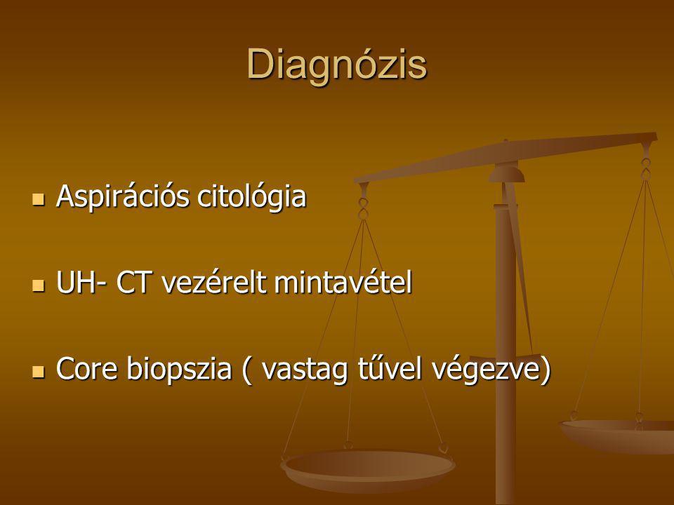 Diagnózis Aspirációs citológia UH- CT vezérelt mintavétel