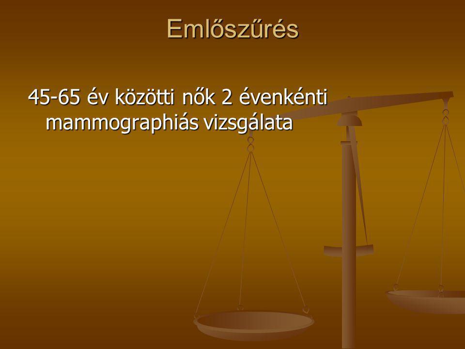 Emlőszűrés 45-65 év közötti nők 2 évenkénti mammographiás vizsgálata