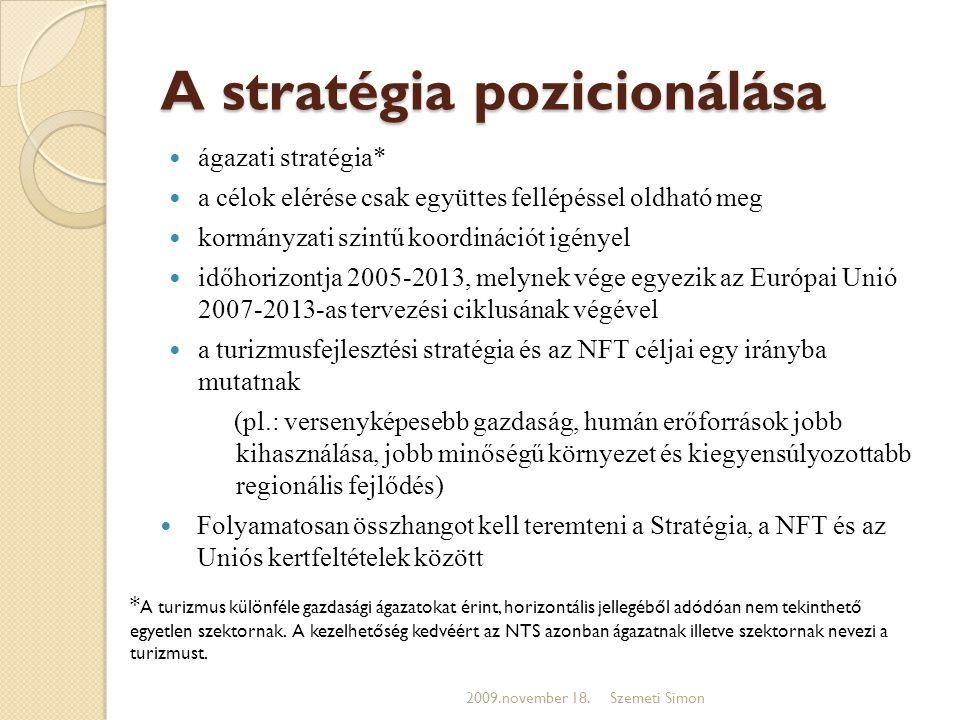 A stratégia pozicionálása