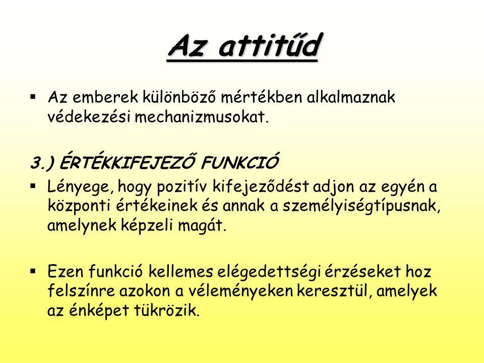 Az attitűd Az emberek különböző mértékben alkalmaznak védekezési mechanizmusokat. 3.) ÉRTÉKKIFEJEZŐ FUNKCIÓ.
