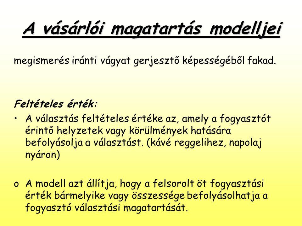 A vásárlói magatartás modelljei