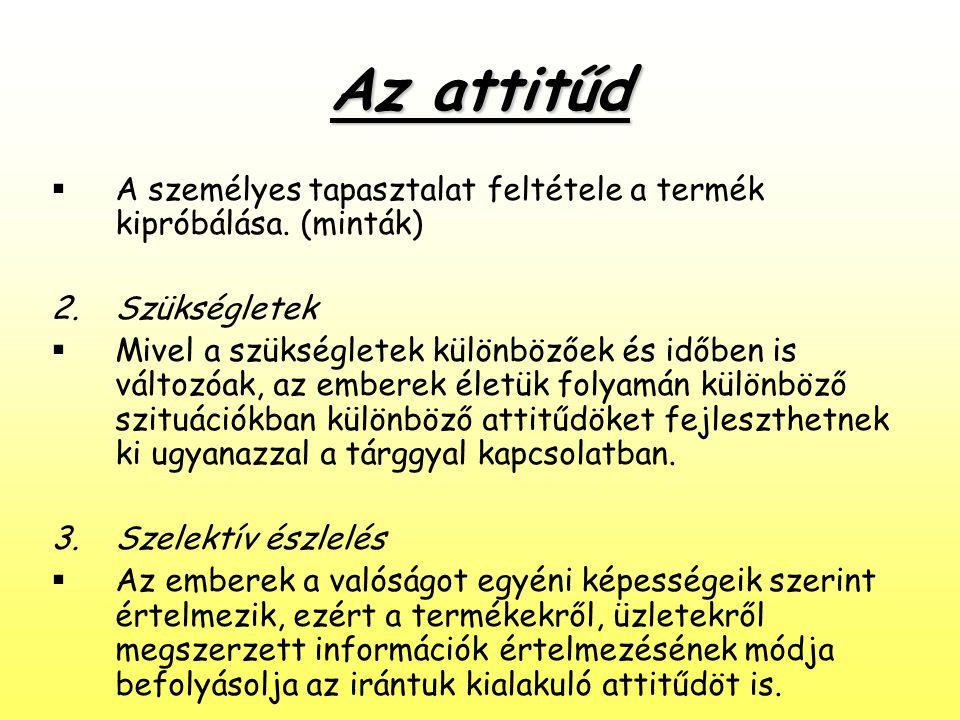 Az attitűd A személyes tapasztalat feltétele a termék kipróbálása. (minták) Szükségletek.