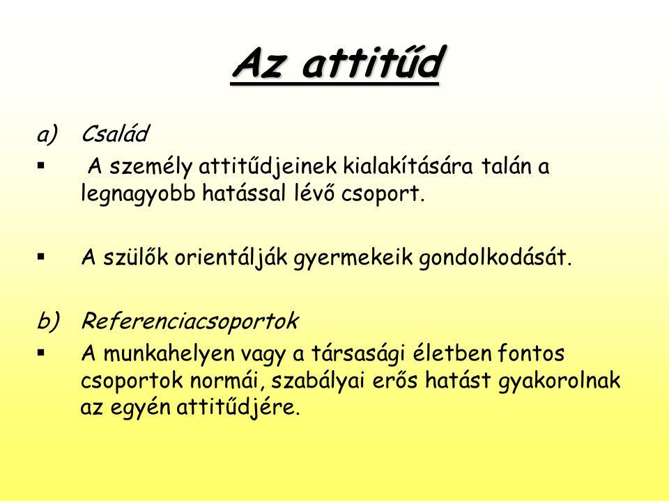 Az attitűd Család. A személy attitűdjeinek kialakítására talán a legnagyobb hatással lévő csoport.