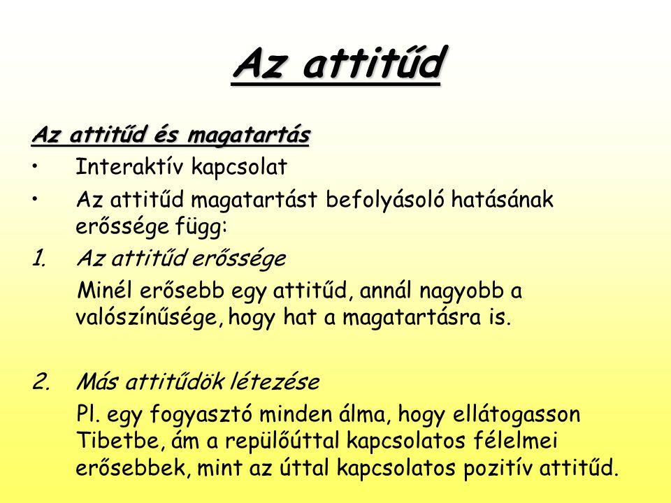 Az attitűd Az attitűd és magatartás Interaktív kapcsolat