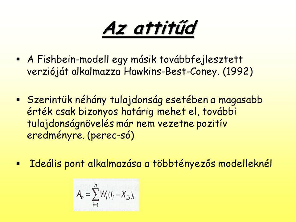 Az attitűd A Fishbein-modell egy másik továbbfejlesztett verzióját alkalmazza Hawkins-Best-Coney. (1992)