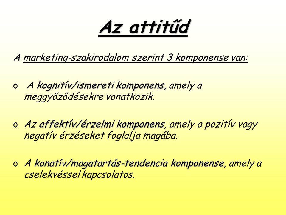 Az attitűd A marketing-szakirodalom szerint 3 komponense van: