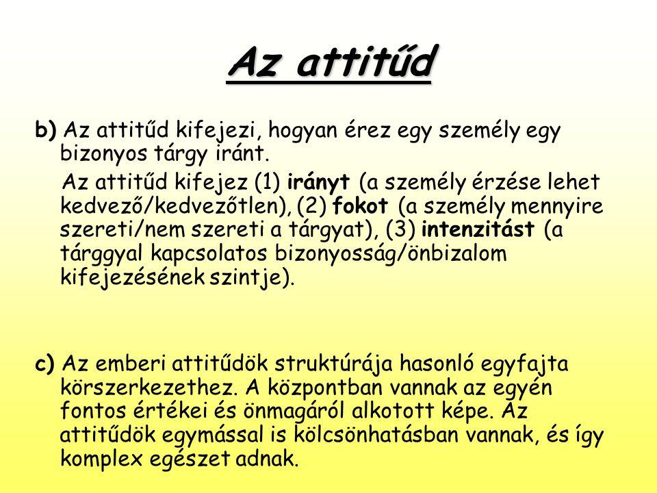 Az attitűd b) Az attitűd kifejezi, hogyan érez egy személy egy bizonyos tárgy iránt.