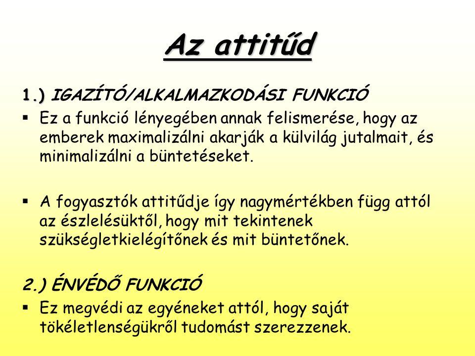 Az attitűd 1.) IGAZÍTÓ/ALKALMAZKODÁSI FUNKCIÓ